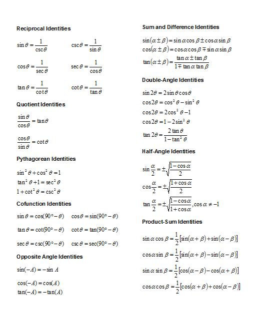 Trigonometric Identities - Very Interesting